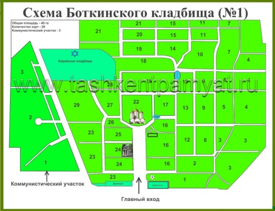 Map of cemetery No. 1 (on S.P.Botkin street)